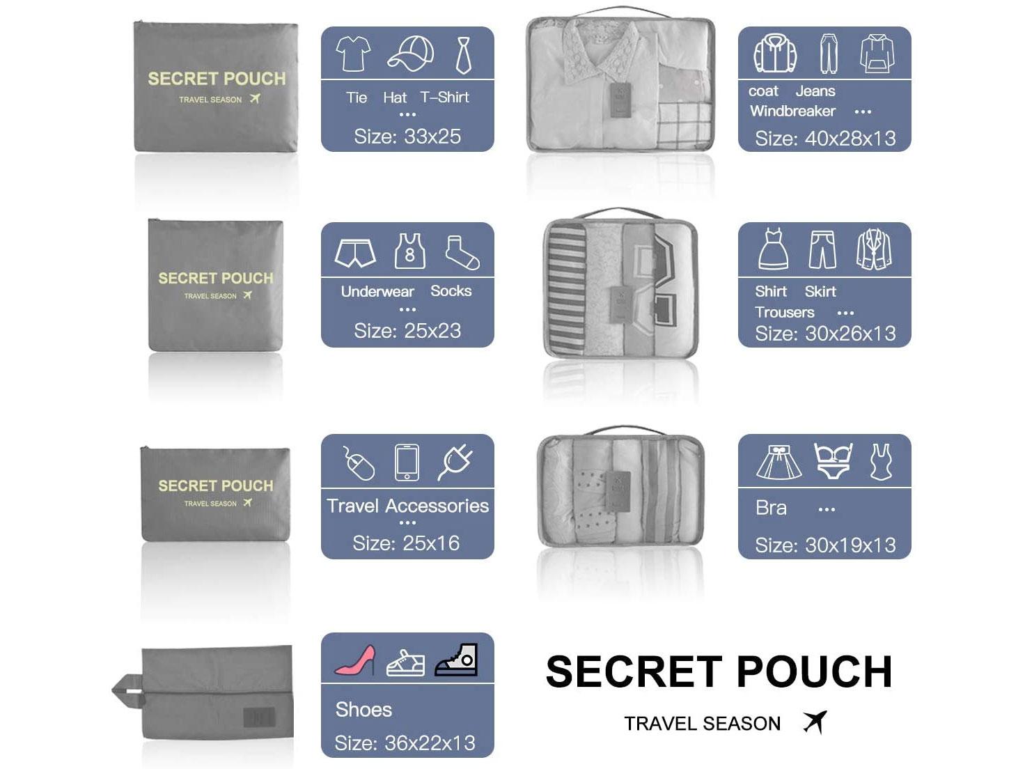 Amazon:Travel Luggage Organizers 3 Travel Cubes + 3 Pouches + 1 Shoe Bag只賣$9.99